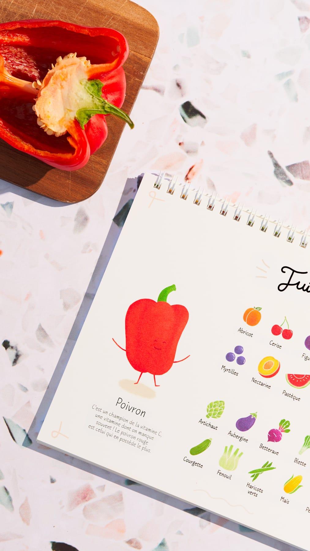 Calendrier Des Legumes.Calendrier Des Fruits Et Legumes De Saison Yuka